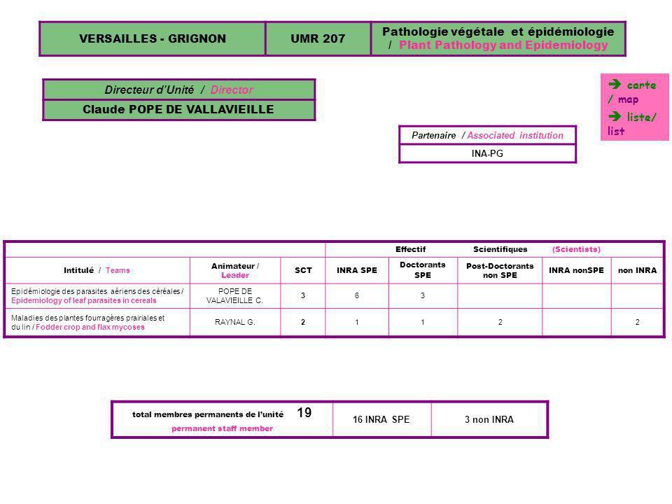 VERSAILLES - GRIGNONUMR 207 Pathologie végétale et épidémiologie / Plant Pathology and Epidemiology Directeur dUnité / Director Claude POPE DE VALLAVI
