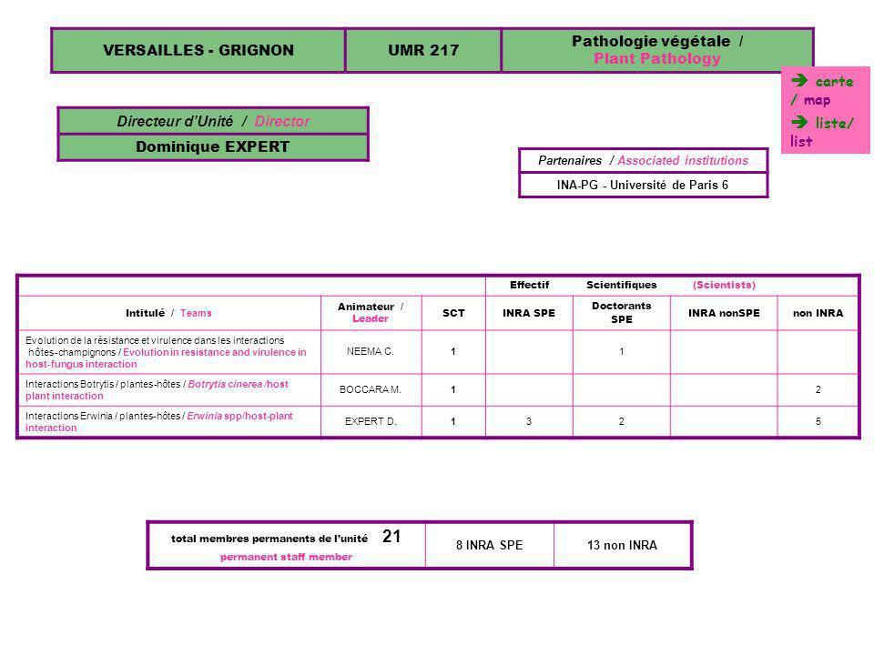 VERSAILLES - GRIGNONUMR 217 Pathologie végétale / Plant Pathology Directeur dUnité / Director Dominique EXPERT Partenaires / Associated institutions I