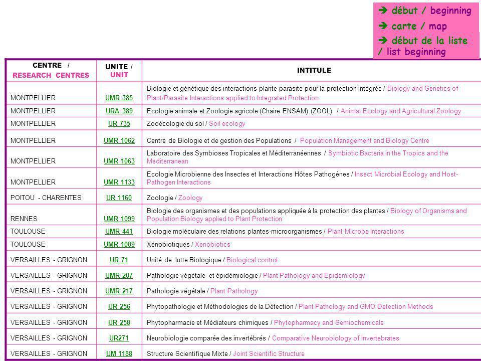 BORDEAUX AQUITAINEUMR 1090 Génomique, développement et pouvoir pathogène / Genomics, Development and Pathogenicity EffectifScientifiques(Scientists) Intitulé / Teams Animateur / LeaderSCTINRA SPE Doctorants SPE Post-Doctorants non SPE non INRA Etiologie, diagnostic, épidémiologie/ Aetiology, diagnostic, epidemiology GARNIER M.2311 Génomique des mollicutes/ Mollicute genomic BLANCHARD A.1122 Génomique, interactions hôtes-mollicutes/ Genomic of host-mollicute interactions RENAUDIN J.14411 Mycologie/ MycologyLABARERE J.112 Virologie : biotechnologie et lutte / Virology : biotechnology and control RAVELANDRO M.321 Virologie : Etiologie, diagnostic / Virology : Aetiology and diagnostic CANDRESSE T.22 Virologie : interactions plantes-virus / Virology : plant –virus interactions LE GALL O.15211 Virologie : monoclonaux / Virology : monoclones DELAUNEY T.11 Directeur dUnité / Director Monique GARNIER-CARRONNIER Partenaire / Associated institution Université de Bordeaux 2 total membres permanents de lunité 42 permanent staff members 36 INRA SPE6 non INRA 1090 carte / map liste/ list