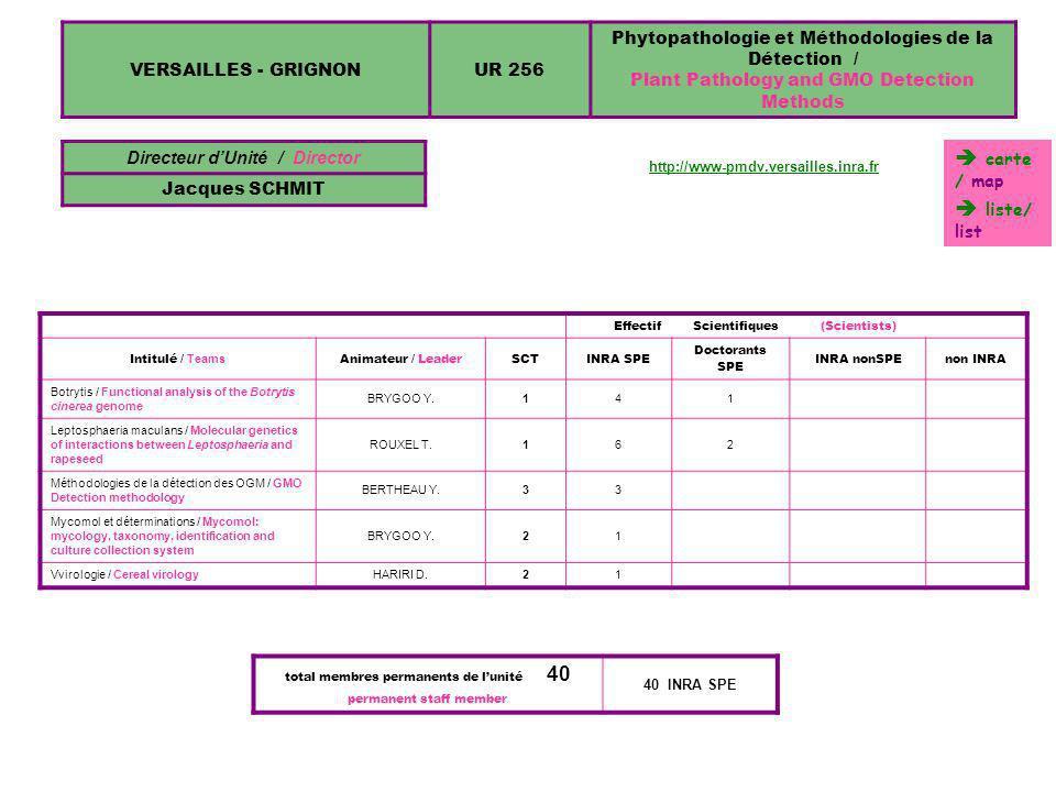 VERSAILLES - GRIGNONUR 256 Phytopathologie et Méthodologies de la Détection / Plant Pathology and GMO Detection Methods Directeur dUnité / Director Ja