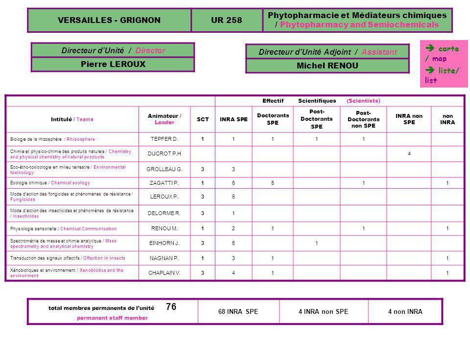 VERSAILLES - GRIGNONUR 258 Phytopharmacie et Médiateurs chimiques / Phytopharmacy and Semiochemicals Directeur dUnité / Director Pierre LEROUX Effecti