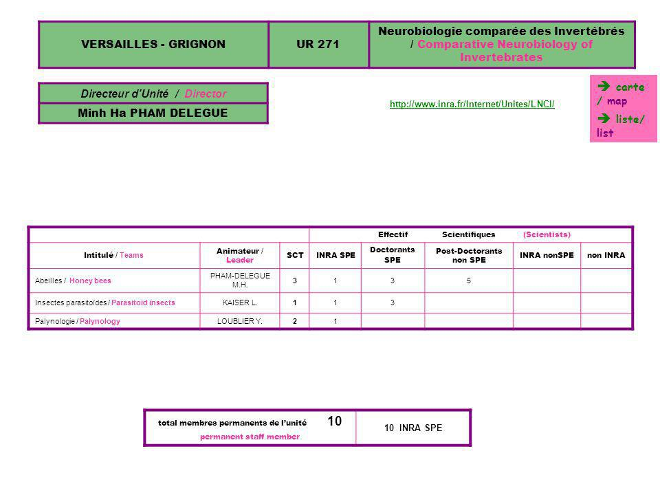VERSAILLES - GRIGNONUR 271 Neurobiologie comparée des Invertébrés / Comparative Neurobiology of Invertebrates Directeur dUnité / Director Minh Ha PHAM