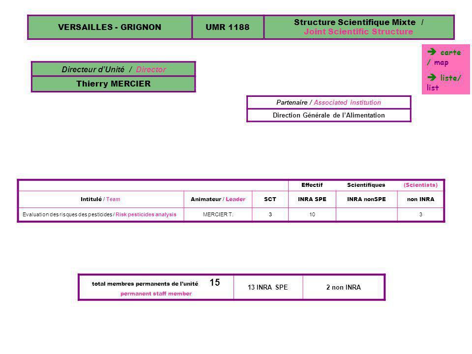 VERSAILLES - GRIGNONUMR 1188 Structure Scientifique Mixte / Joint Scientific Structure Directeur dUnité / Director Thierry MERCIER Partenaire / Associ