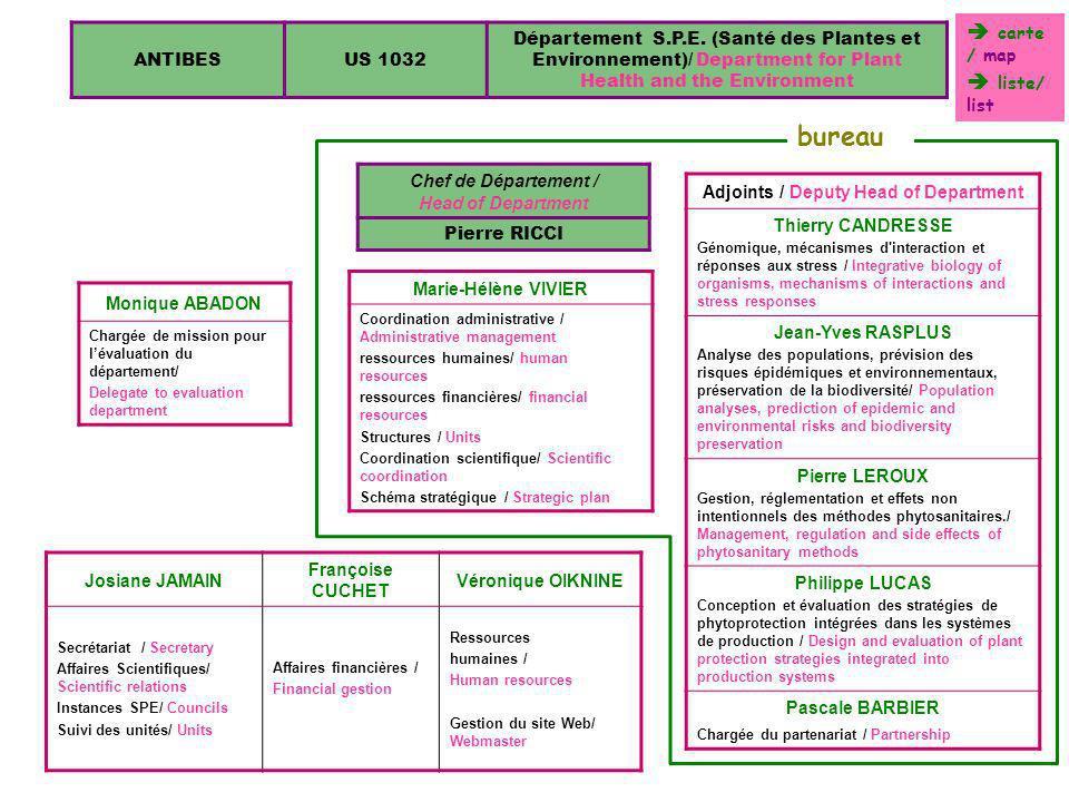 ANTIBESUMR 1112 Résistance des organismes aux stress environnementaux / Response of Organisms to Environmental Stress Directeur dUnité / Director René FEYEREISEN EffectifScientifiques(Scientists) Intitulé / Teams Animateur / Leader SCTINRA SPE Doctorants SPE Post-Doctorants non SPE INRA nonSPE non INRA Entomologie et lutte biologique/ Entomology and biological control MALAUSA J.C.41232 Génomique fonctionnelle des insectes/ Insect functionnal genomic FEYEREISEN R.1321 Pharmaco-Toxicologie Cellulaire et Moléculaire/ Cellular and Molecular Pharmaco-toxicology RAHMANI R.21 Physiologie de l adaptation des invertébrés marins aux stress oxydants/ Adaptative physiology to oxydative stress in marine invertabrates GIRARD J.P.312 Résistance aux Xénobiotiques et Ecotoxicologie/ Xenobiotic resistance and Ecotoxicology BERGE JB.3811 Directeur dUnité Adjoint / Assistant Jean- Pierre GIRARD Partenaire / Associated institution Université de Nice total membres permanents de lunité / permanent staff members 71 51 INRA SPE1 INRA non SPE19 non INRA 1112 carte / map liste/ list