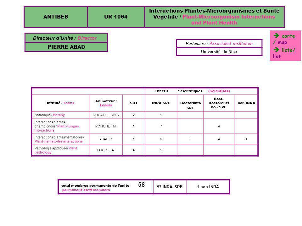 VERSAILLES - GRIGNONUMR 217 Pathologie végétale / Plant Pathology Directeur dUnité / Director Dominique EXPERT Partenaires / Associated institutions INA-PG - Université de Paris 6 EffectifScientifiques(Scientists) Intitulé / Teams Animateur / Leader SCTINRA SPE Doctorants SPE INRA nonSPEnon INRA Evolution de la résistance et virulence dans les interactions hôtes-champignons / Evolution in resistance and virulence in host-fungus interaction NEEMA C.11 Interactions Botrytis / plantes-hôtes / Botrytis cinerea /host plant interaction BOCCARA M.12 Interactions Erwinia / plantes-hôtes / Erwinia spp/host-plant interaction EXPERT D.1325 total membres permanents de lunité 21 permanent staff member 8 INRA SPE13 non INRA 217 carte / map liste/ list
