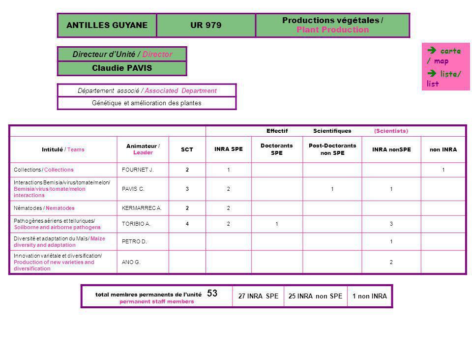 VERSAILLES - GRIGNONUR 256 Phytopathologie et Méthodologies de la Détection / Plant Pathology and GMO Detection Methods Directeur dUnité / Director Jacques SCHMIT EffectifScientifiques(Scientists) Intitulé / Teams Animateur / LeaderSCTINRA SPE Doctorants SPE INRA nonSPEnon INRA Botrytis / Functional analysis of the Botrytis cinerea genome BRYGOO Y.141 Leptosphaeria maculans / Molecular genetics of interactions between Leptosphaeria and rapeseed ROUXEL T.162 Méthodologies de la détection des OGM / GMO Detection methodology BERTHEAU Y.33 Mycomol et déterminations / Mycomol: mycology, taxonomy, identification and culture collection system BRYGOO Y.21 Vvirologie / Cereal virologyHARIRI D.21 total membres permanents de lunité 40 permanent staff member 40 INRA SPE http://www-pmdv.versailles.inra.fr 256 carte / map liste/ list