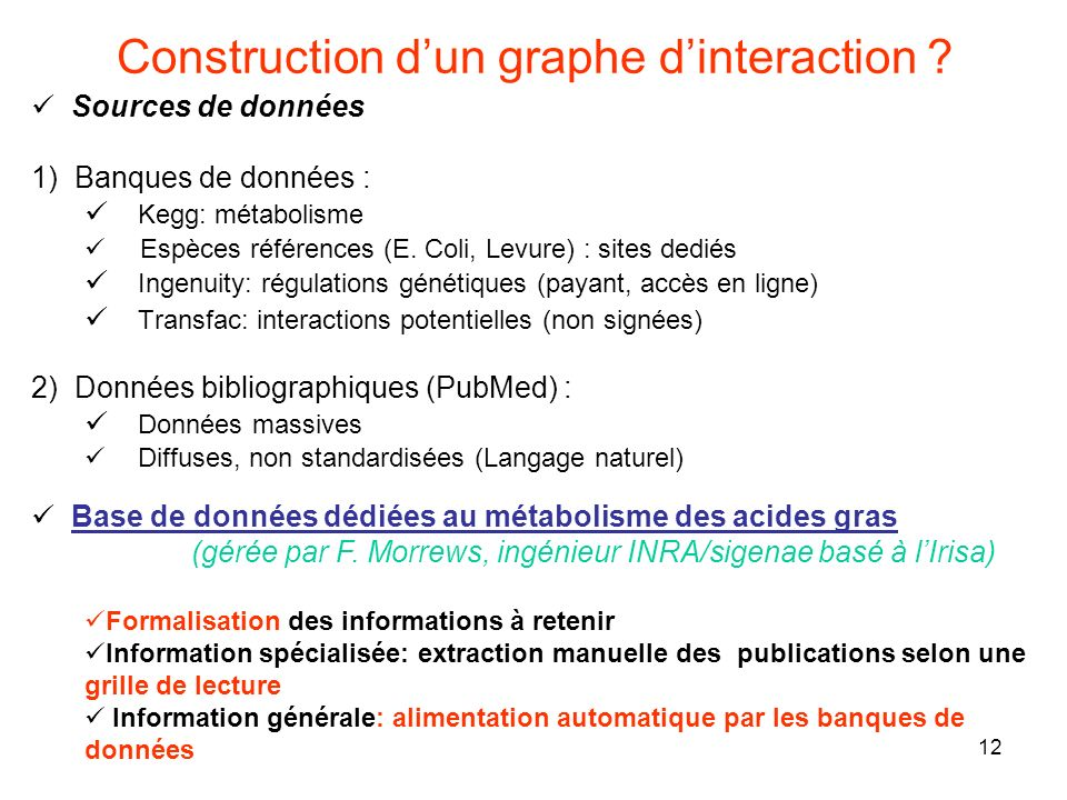 12 Construction dun graphe dinteraction .