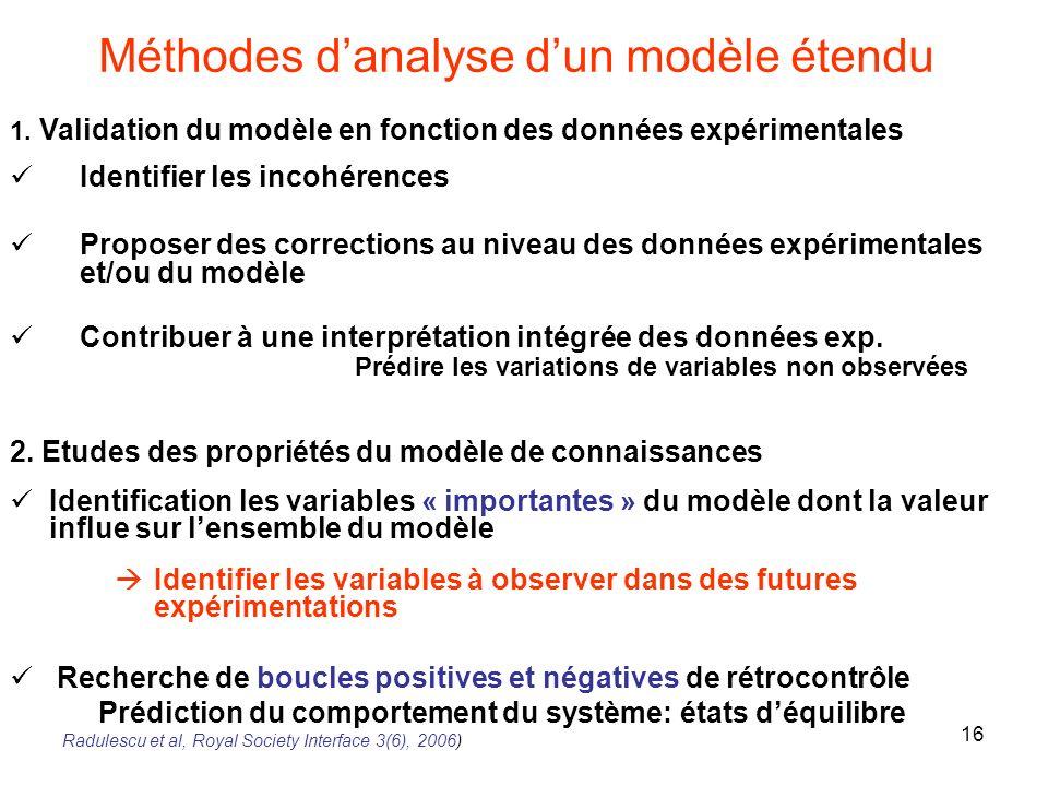 16 Méthodes danalyse dun modèle étendu 1.