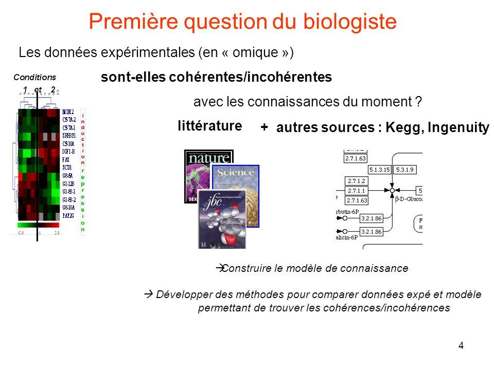 4 Première question du biologiste Les données expérimentales (en « omique ») sont-elles cohérentes/incohérentes avec les connaissances du moment ? Con
