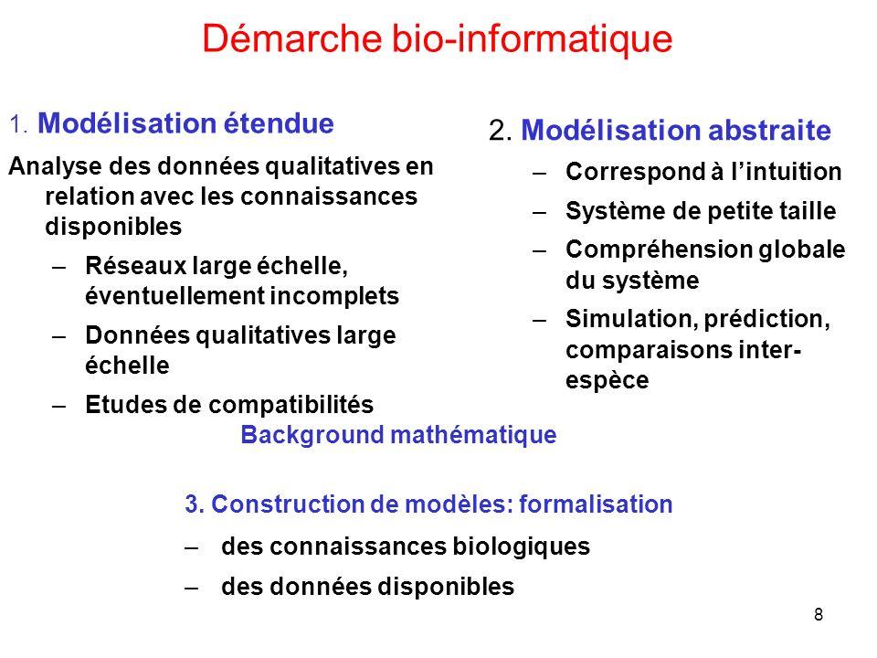 8 2. Modélisation abstraite –Correspond à lintuition –Système de petite taille –Compréhension globale du système –Simulation, prédiction, comparaisons