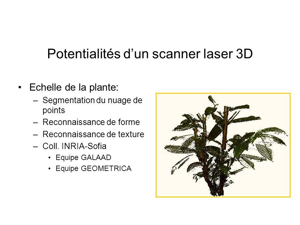 Potentialités dun scanner laser 3D Echelle de la plante: –Segmentation du nuage de points –Reconnaissance de forme –Reconnaissance de texture –Coll. I
