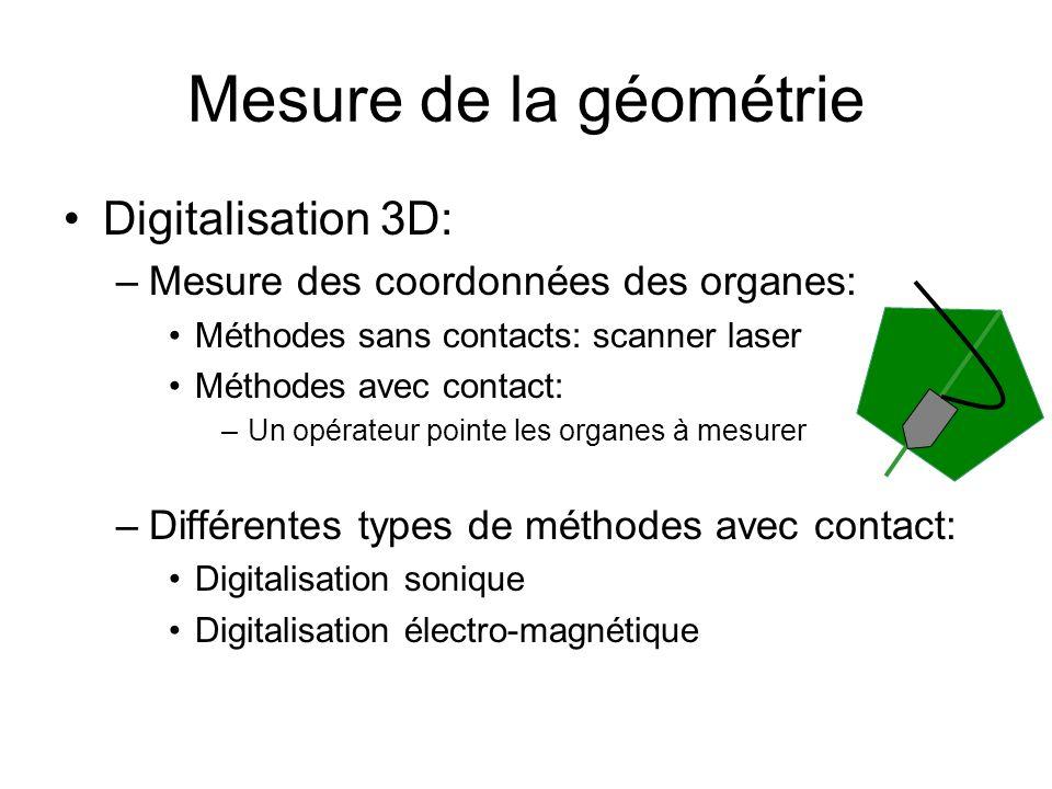 Mesure de la géométrie Digitalisation 3D: –Mesure des coordonnées des organes: Méthodes sans contacts: scanner laser Méthodes avec contact: –Un opérat