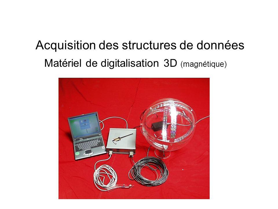Surface foliaire de larbre (m²) Méthode photographique pour caractériser la structure globale darbres isolés