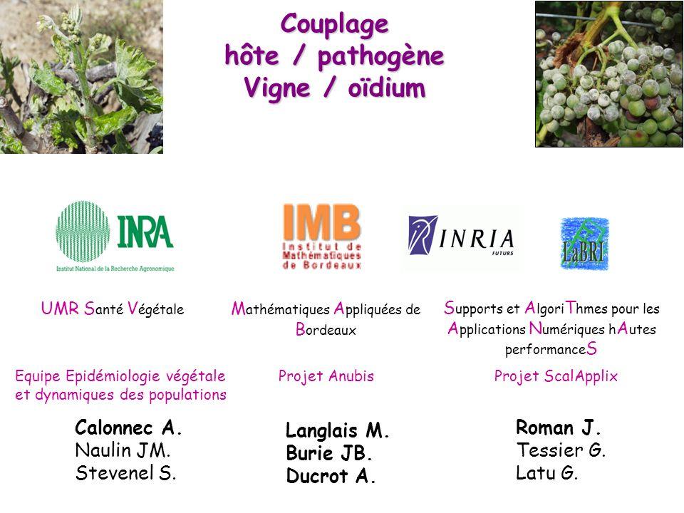 Couplage hôte / pathogène Vigne / oïdium Calonnec A. Naulin JM. Stevenel S. Langlais M. Burie JB. Ducrot A. Roman J. Tessier G. Latu G. Projet AnubisP