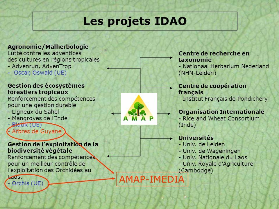 Agronomie/Malherbologie Lutte contre les adventices des cultures en régions tropicales - Advenrun, AdvenTrop - Oscar, Oswald (UE) Gestion des écosystè