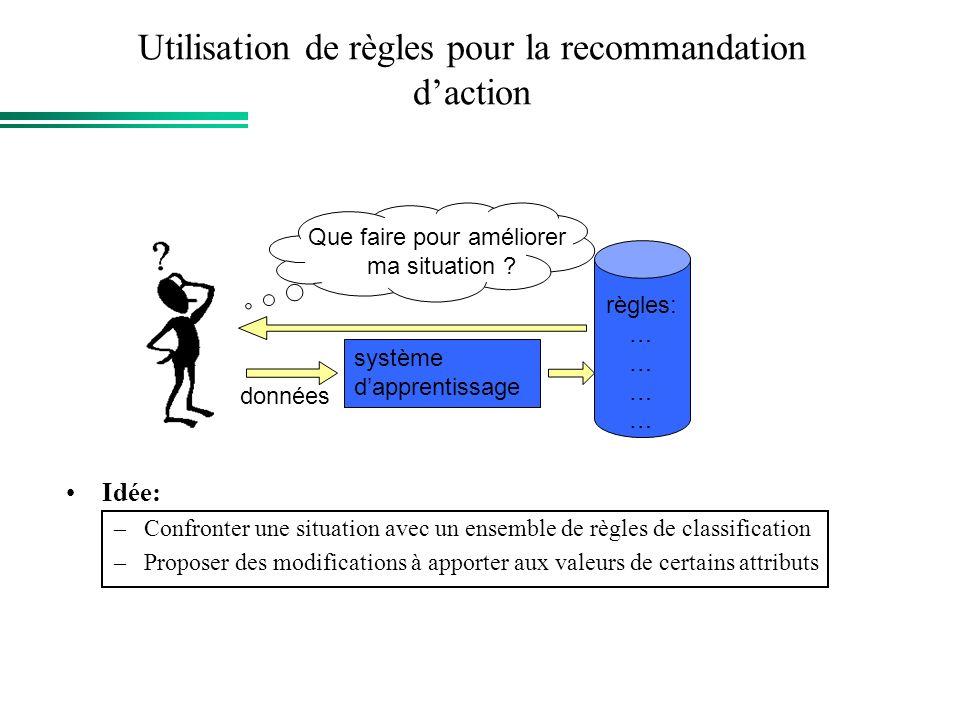 Utilisation de règles pour la recommandation daction Idée: –Confronter une situation avec un ensemble de règles de classification –Proposer des modifi
