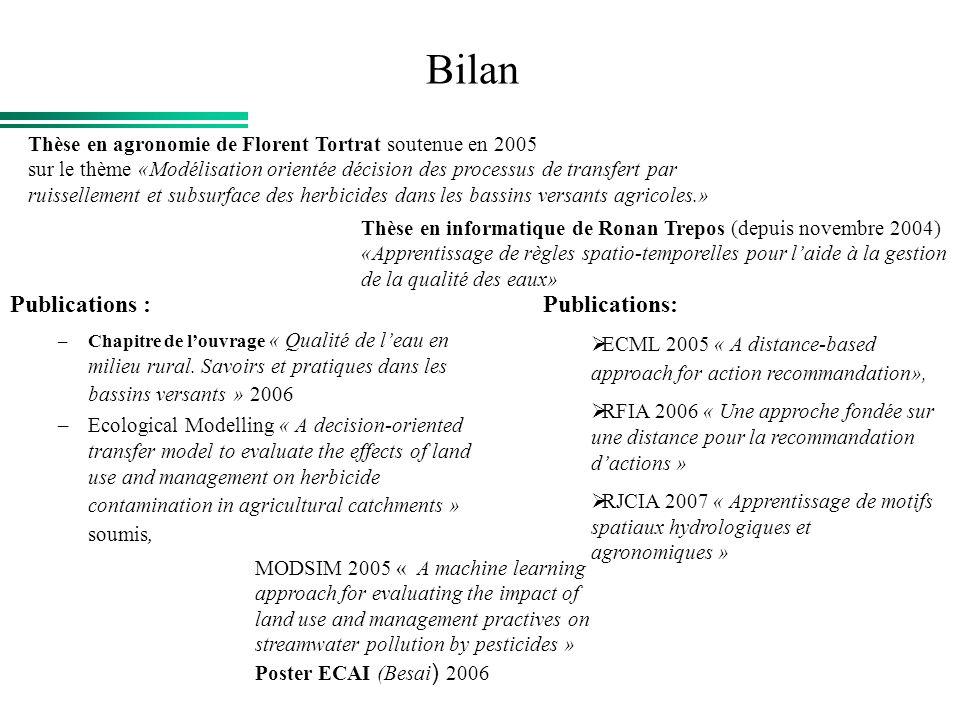 Bilan Publications : –Chapitre de louvrage « Qualité de leau en milieu rural. Savoirs et pratiques dans les bassins versants » 2006 –Ecological Modell