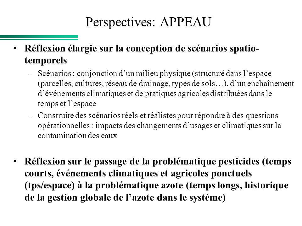 Perspectives: APPEAU Réflexion élargie sur la conception de scénarios spatio- temporels –Scénarios : conjonction dun milieu physique (structuré dans l