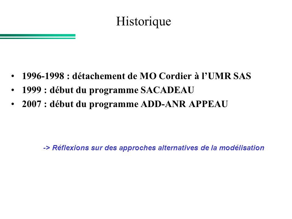 Historique 1996-1998 : détachement de MO Cordier à lUMR SAS 1999 : début du programme SACADEAU 2007 : début du programme ADD-ANR APPEAU -> Réflexions