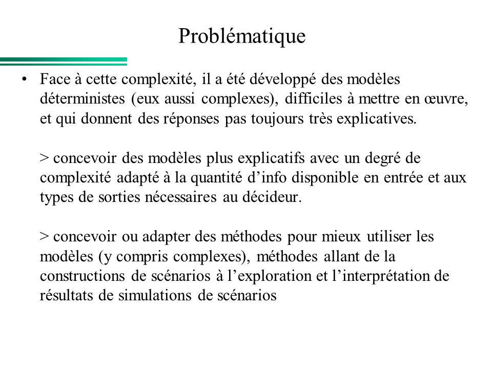 Problématique Face à cette complexité, il a été développé des modèles déterministes (eux aussi complexes), difficiles à mettre en œuvre, et qui donnen