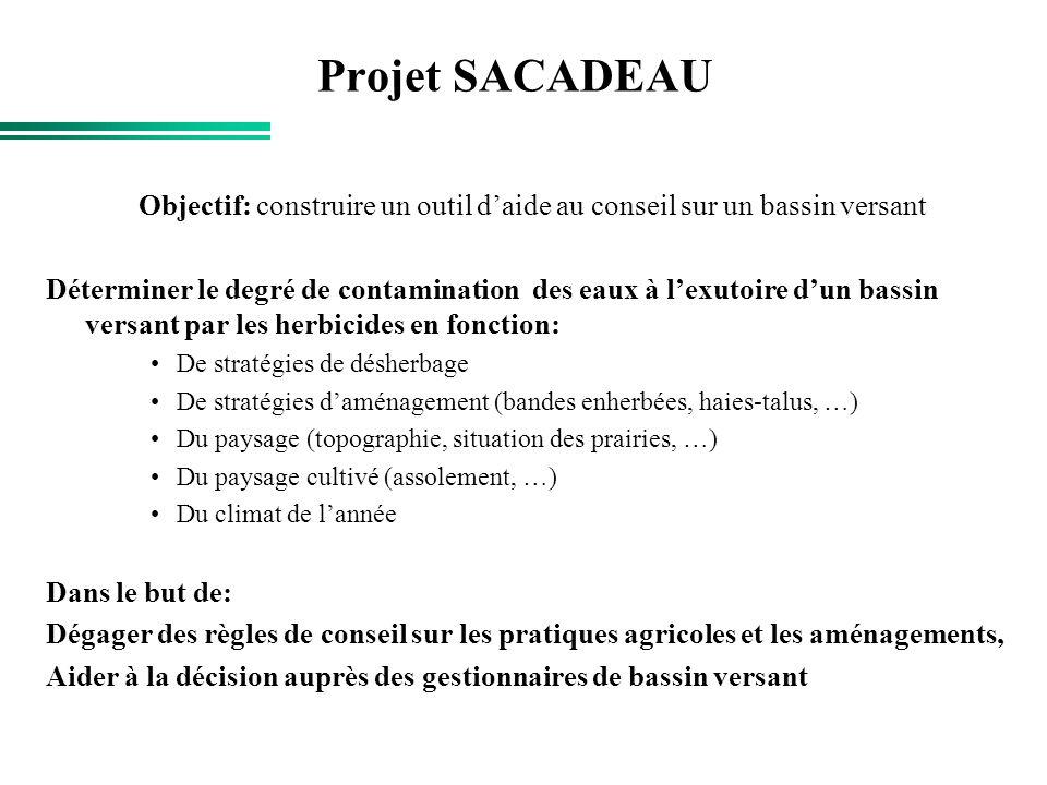 Projet SACADEAU Objectif: construire un outil daide au conseil sur un bassin versant Déterminer le degré de contamination des eaux à lexutoire dun bas