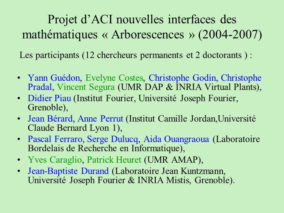 Projet dACI nouvelles interfaces des mathématiques « Arborescences » (2004-2007) Les participants (12 chercheurs permanents et 2 doctorants ) : Yann G