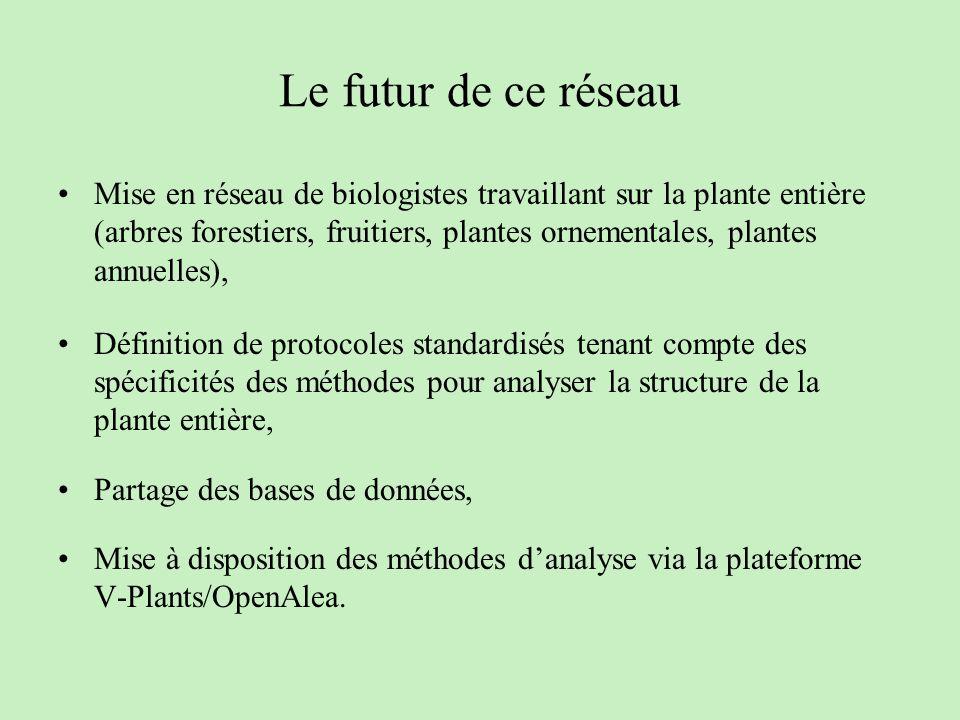 Le futur de ce réseau Mise en réseau de biologistes travaillant sur la plante entière (arbres forestiers, fruitiers, plantes ornementales, plantes ann