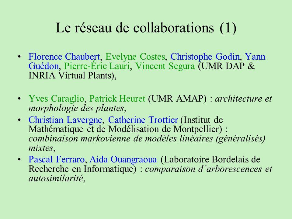 Le réseau de collaborations (1) Florence Chaubert, Evelyne Costes, Christophe Godin, Yann Guédon, Pierre-Éric Lauri, Vincent Segura (UMR DAP & INRIA V