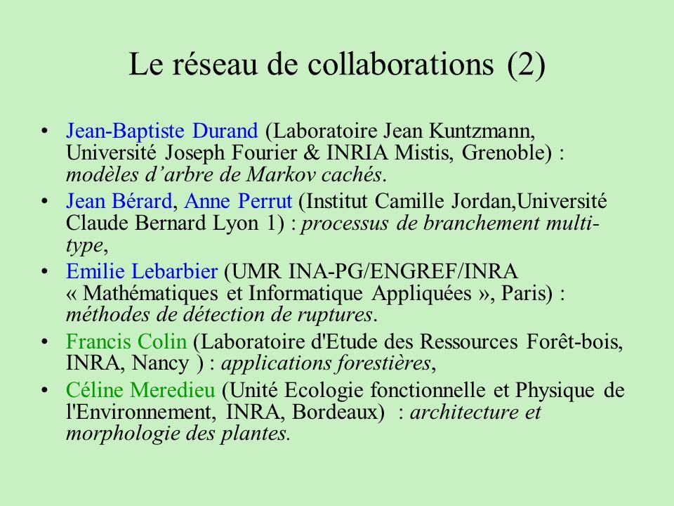 Combinaison markovienne de modèles linéaires mixtes thèse de Florence Chaubert Exemple : longueur des pousses annuelles de troncs de pins laricio (30 arbres âgés de 18 ans), Caractéristiques des données : –Données structurées en phases successives, asynchrones entre individus : (semi-)chaîne de Markov cachée, –Données influencées par des covariables pouvant varier dans le temps (covariables climatiques) et présentant une hétérogénéité inter-individuelle : modèle linéaire mixte associé à chaque phase.