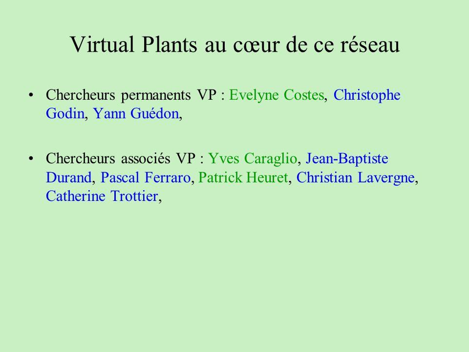 Thèses et post-doctorat Pascal Ferraro (1997-2000, thèse, ministère) : Méthodes algorithmiques de comparaison darborescences - Applications à la comparaison de larchitecture des plantes, Carine Véra (2001-2004, thèse, ASC INRA) : Modèles linéaires mixtes multiphasiques pour lanalyse de données longitudinales - Application à la croissance des plantes, Jean-Baptiste Durand (2002-2003, post-doctorat, CIRAD) : Modèles de Markov cachés pour arborescences, Aida Ouangraoua (2004-2007, thèse, ACI) : Développement d outils conceptuels et algorithmiques pour la comparaison de structures biologiques arborescentes, Florence Chaubert (2005-2008, thèse, ministère) : Modèles linéaires généralisés mixtes multiphasiques, Vincent Segura (2005-2008, thèse, INRA/région LR) : Étude des déterminismes génétiques des caractères architecturaux chez le pommier, Mohamad Saad (2007-2010, thèse, INRA/ONF) : Impact des opérations sylvicoles sur les broussins et picots du chêne - Modélisation statistique de la séquence de différenciation et de la répartition le long des troncs.