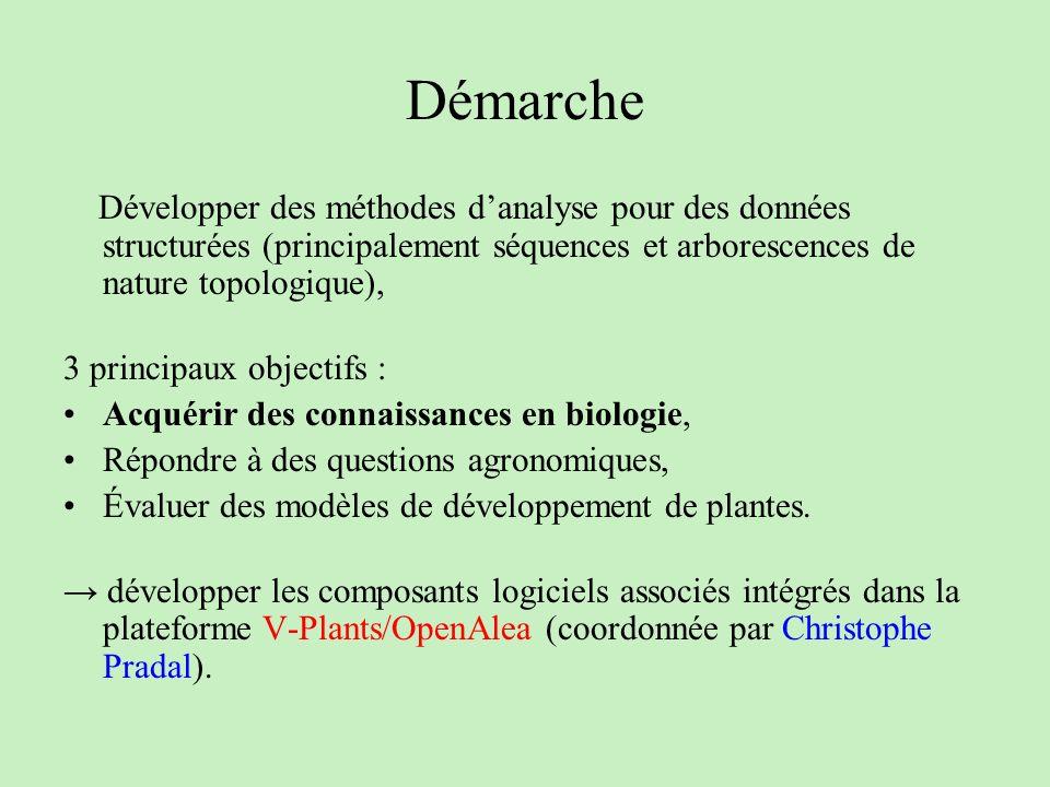 Démarche Développer des méthodes danalyse pour des données structurées (principalement séquences et arborescences de nature topologique), 3 principaux