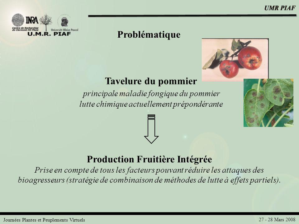 Journées Plantes et Peuplements Virtuels 27 - 28 Mars 2008 Problématique Tavelure du pommier principale maladie fongique du pommier lutte chimique act