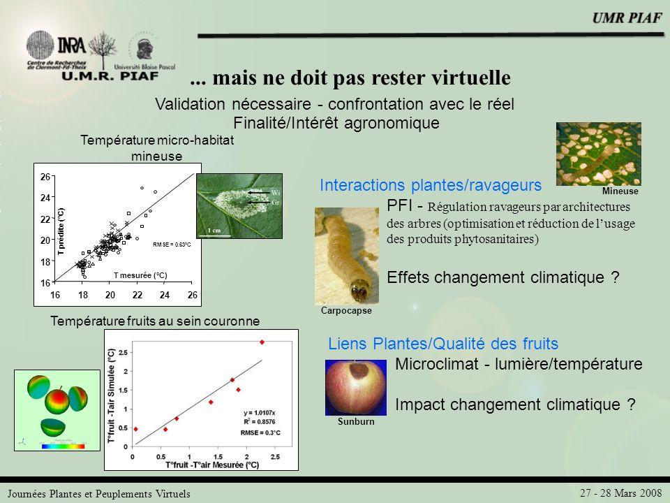 Journées Plantes et Peuplements Virtuels 27 - 28 Mars 2008... mais ne doit pas rester virtuelle Validation nécessaire - confrontation avec le réel Tem