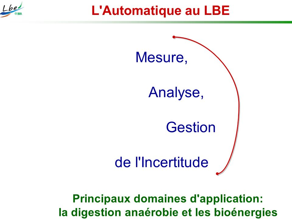 Exemple de Procédés du LBE En 1997 Depuis 1999