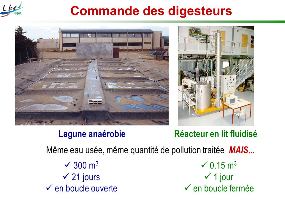 Commande des digesteurs 300 m 3 21 jours en boucle ouverte 0.15 m 3 1 jour en boucle fermée Même eau usée, même quantité de pollution traitée MAIS...