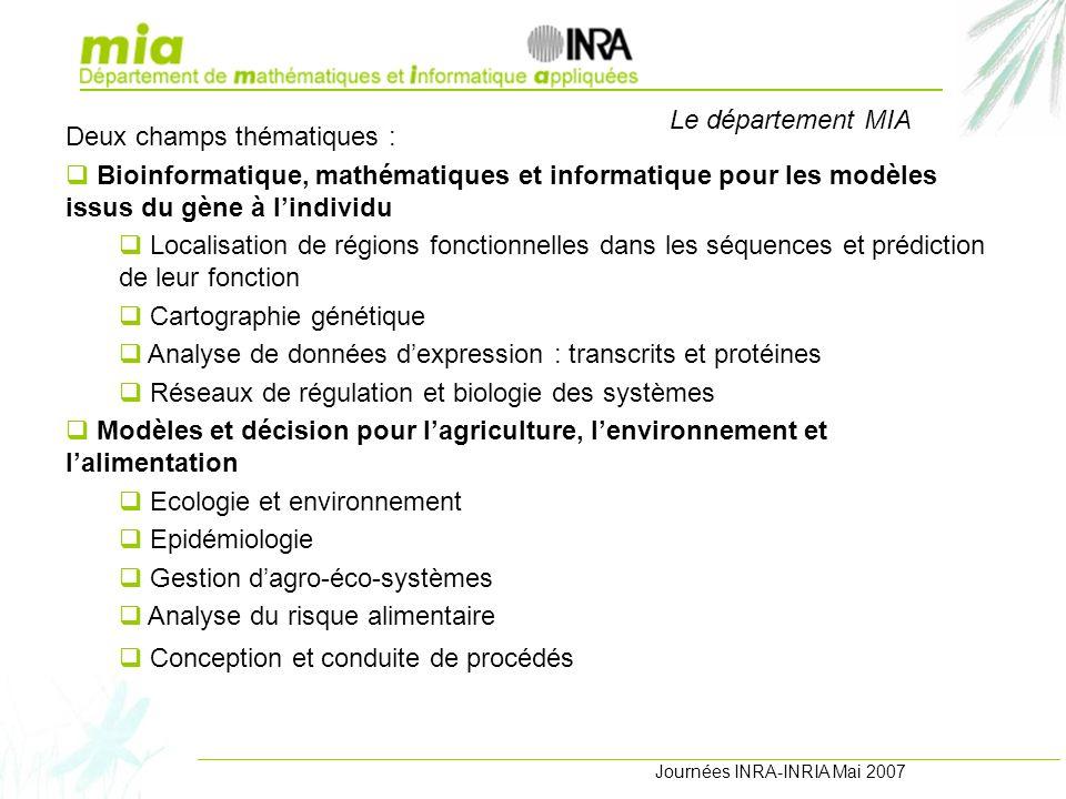 Journées INRA-INRIA Mai 2007 Il y a de grands besoins en mathématiques appliqués et en informatique pour répondre aux enjeux des sciences de la vie et de lenvironnement complémentarité géographique complémentarité méthodologique construire des réseaux sur des enjeux méthodologiques Cohérence et complémentarité avec lINRIA