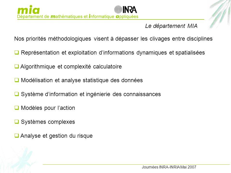 Journées INRA-INRIA Mai 2007 Le département MIA