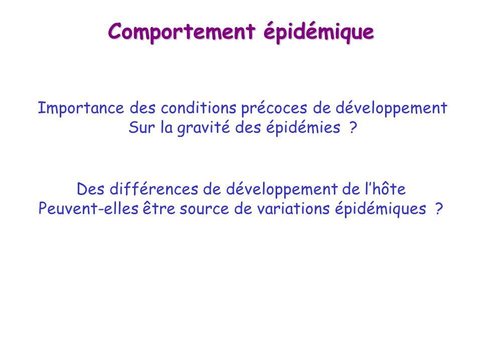 Comportement épidémique Des différences de développement de lhôte Peuvent-elles être source de variations épidémiques ? Importance des conditions préc