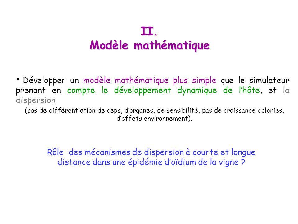 II. Modèle mathématique Développer un modèle mathématique plus simple que le simulateur prenant en compte le développement dynamique de lhôte, et la d
