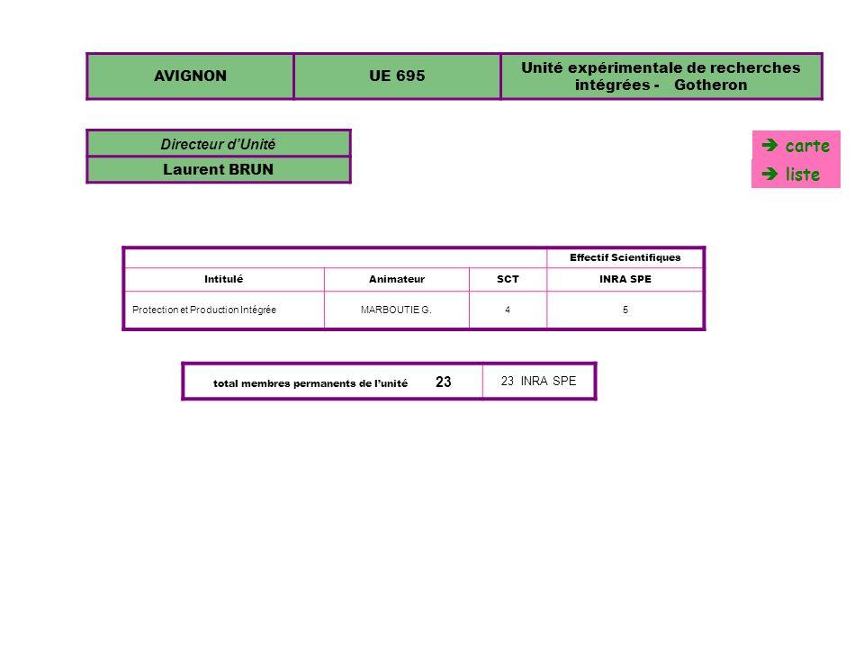 AVIGNONUE 695 Unité expérimentale de recherches intégrées - Gotheron Directeur dUnité Laurent BRUN Effectif Scientifiques IntituléAnimateurSCTINRA SPE