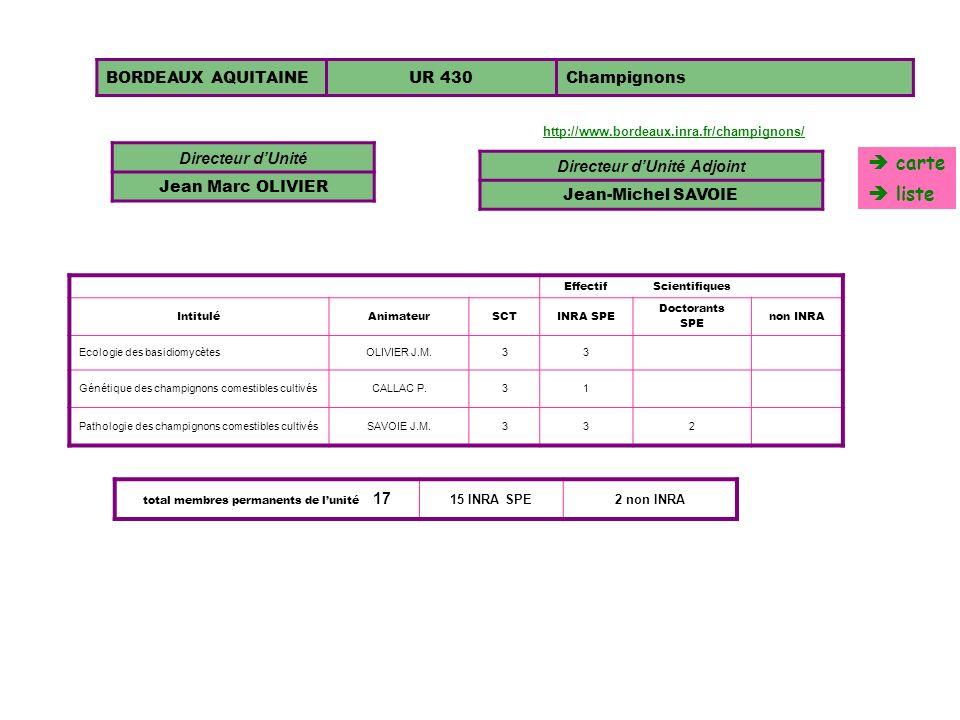 BORDEAUX AQUITAINEUR 430Champignons EffectifScientifiques IntituléAnimateurSCTINRA SPE Doctorants SPE non INRA Ecologie des basidiomycètesOLIVIER J.M.