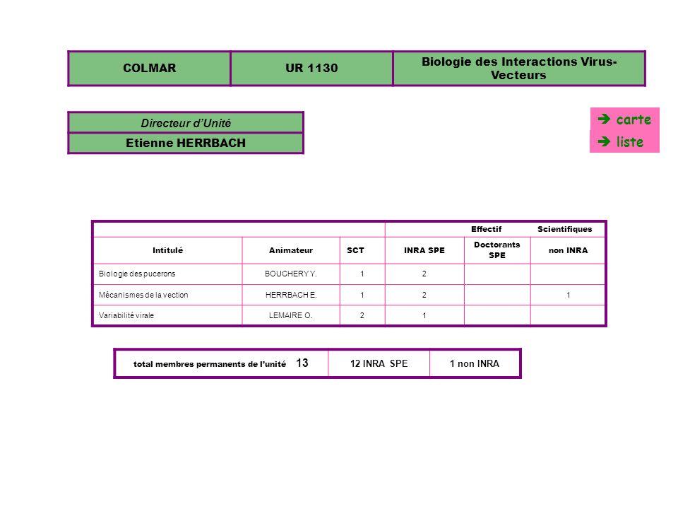 COLMARUR 1130 Biologie des Interactions Virus- Vecteurs EffectifScientifiques IntituléAnimateurSCTINRA SPE Doctorants SPE non INRA Biologie des pucero