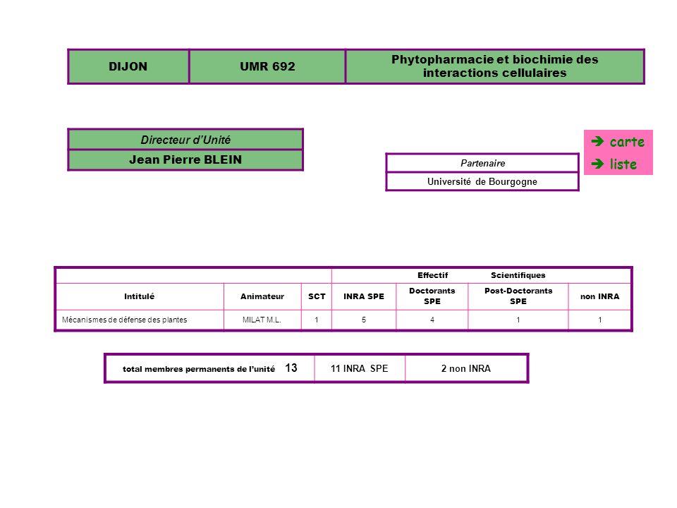 DIJONUMR 692 Phytopharmacie et biochimie des interactions cellulaires EffectifScientifiques IntituléAnimateurSCTINRA SPE Doctorants SPE Post-Doctorant