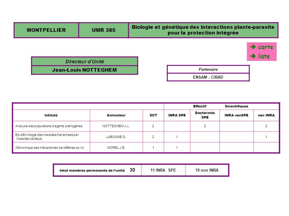 MONTPELLIERUMR 385 Biologie et génétique des interactions plante-parasite pour la protection intégrée Directeur dUnité Jean-Louis NOTTEGHEM EffectifSc