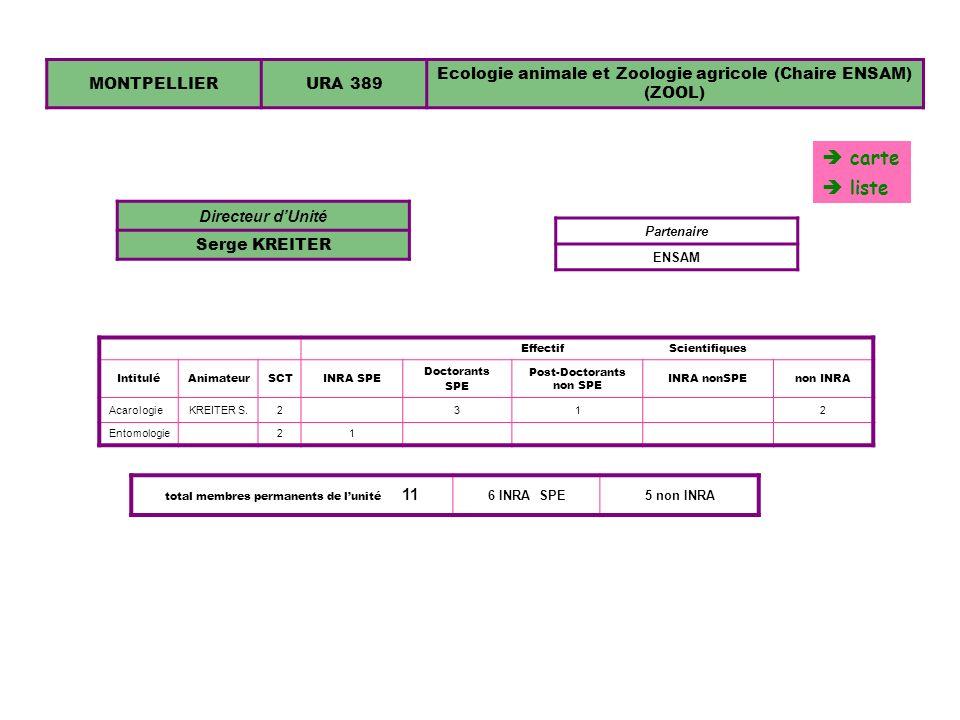 MONTPELLIERURA 389 Ecologie animale et Zoologie agricole (Chaire ENSAM) (ZOOL) Directeur dUnité Serge KREITER EffectifScientifiques IntituléAnimateurS