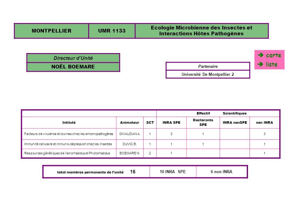 MONTPELLIERUMR 1133 Ecologie Microbienne des Insectes et Interactions Hôtes Pathogènes Directeur dUnité NOËL BOEMARE EffectifScientifiques IntituléAni