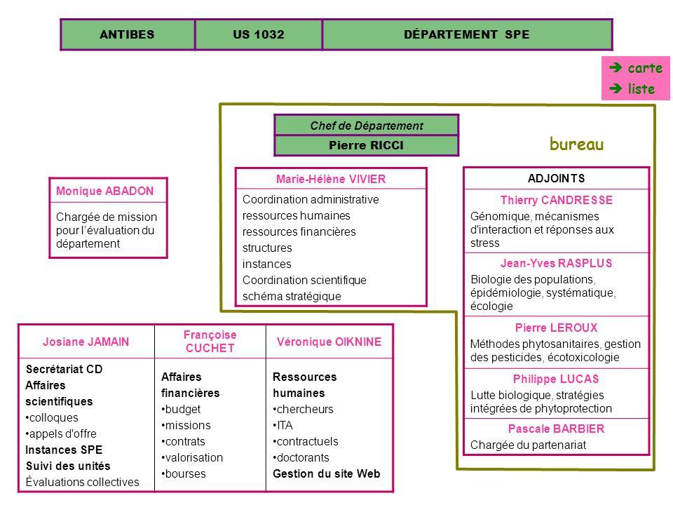 ANTIBESUS 1032DÉPARTEMENT SPE 1032 carte liste Monique ABADON Chargée de mission pour lévaluation du département Marie-Hélène VIVIER Coordination admi