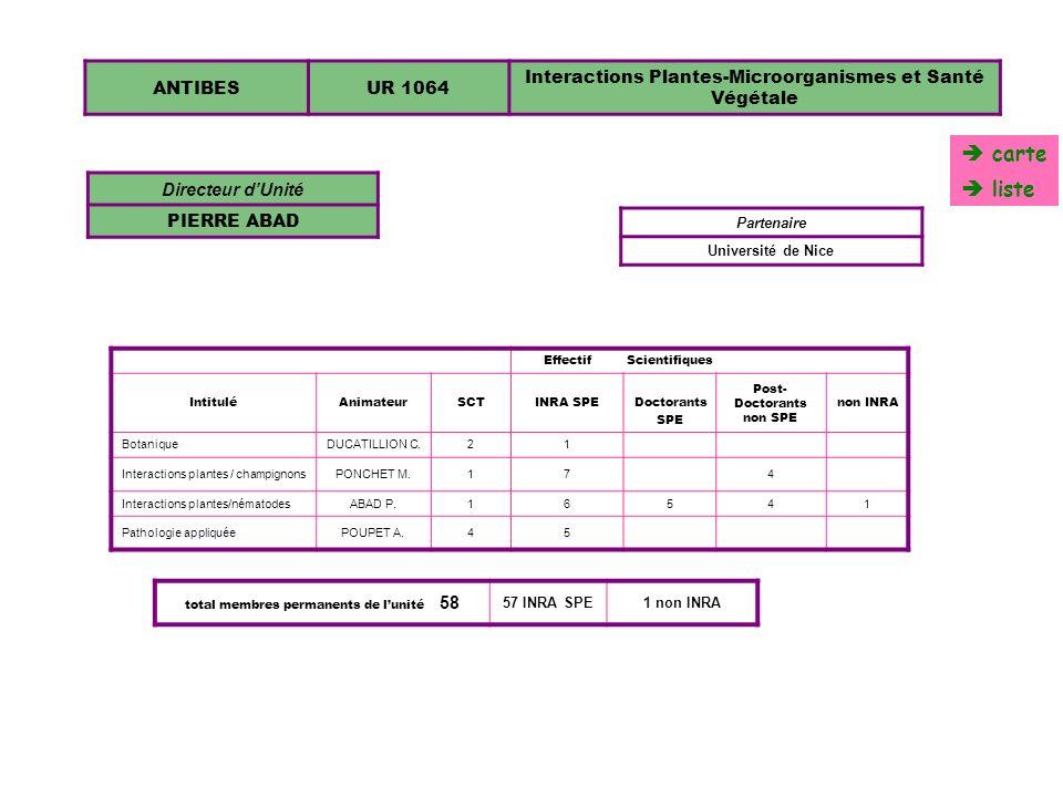 ANTILLES GUYANEUR 979Productions végétales Directeur dUnité Claudie PAVIS Département associé Génétique et amélioration des plantes EffectifScientifiques IntituléAnimateurSCTINRA SPE Doctorants SPE Post-Doctorants non SPE INRA nonSPEnon INRA CollectionsFOURNET J.211 Interactions Bemisia/virus/tomate/melonPAVIS C.3211 NématodesKERMARREC A.22 Pathogènes aériens et telluriquesTORIBIO A.4213 Diversité et adaptation du MaïsPETRO D.1 Innovation variétale et diversification2 total membres permanents de lunité 53 27 INRA SPE25 INRA non SPE1 non INRA 979 carte liste