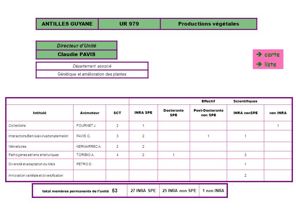 MONTPELLIERUMR 1133 Ecologie Microbienne des Insectes et Interactions Hôtes Pathogènes Directeur dUnité NOËL BOEMARE EffectifScientifiques IntituléAnimateurSCTINRA SPE Doctorants SPE INRA nonSPEnon INRA Facteurs de virulence et toxines chez les entomopathogènesGIVAUDAN A.1313 Immunité cellulaire et immuno-dépression chez les insectesDUVIC B.1111 Ressources génétiques de Xenorhabdus et PhotorhabdusBOEMARE N.211 Partenaire Université De Montpellier 2 total membres permanents de lunité 16 10 INRA SPE6 non INRA 1133 carte liste