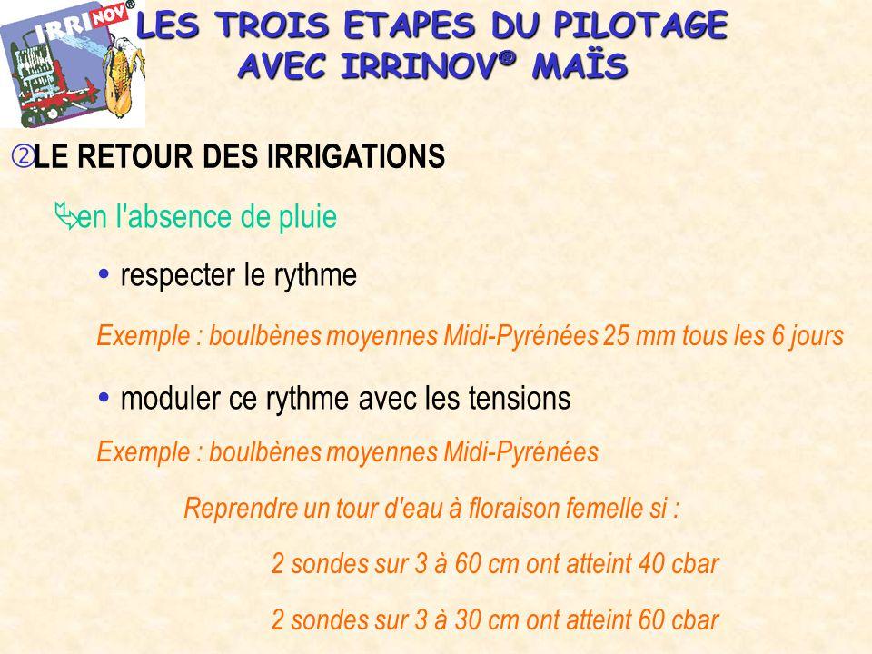 LES TROIS ETAPES DU PILOTAGE AVEC IRRINOV ® MAÏS LE RETOUR DES IRRIGATIONS en l absence de pluie respecter le rythme Exemple : boulbènes moyennes Midi-Pyrénées 25 mm tous les 6 jours moduler ce rythme avec les tensions Exemple : boulbènes moyennes Midi-Pyrénées Reprendre un tour d eau à floraison femelle si : 2 sondes sur 3 à 60 cm ont atteint 40 cbar 2 sondes sur 3 à 30 cm ont atteint 60 cbar